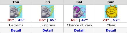 DEN weather forecast for 08/26-29/04